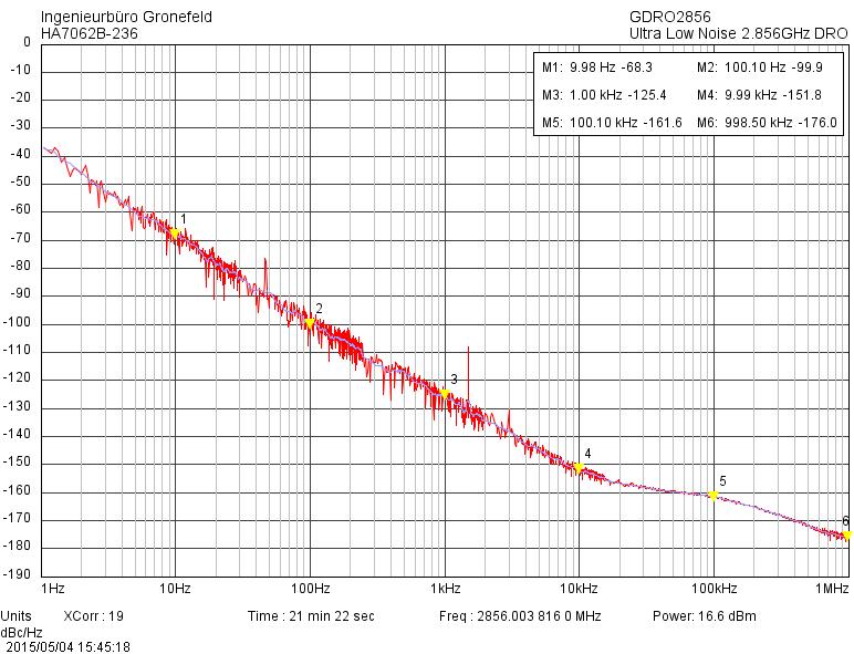 2.856GHz DRO mit -180dBc/Hz @ 1MHz
