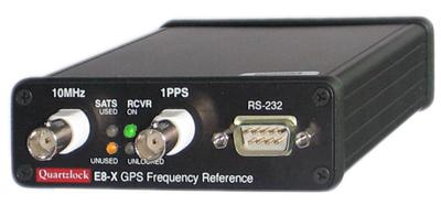 GPS-Standards aus europäischer Fertigung