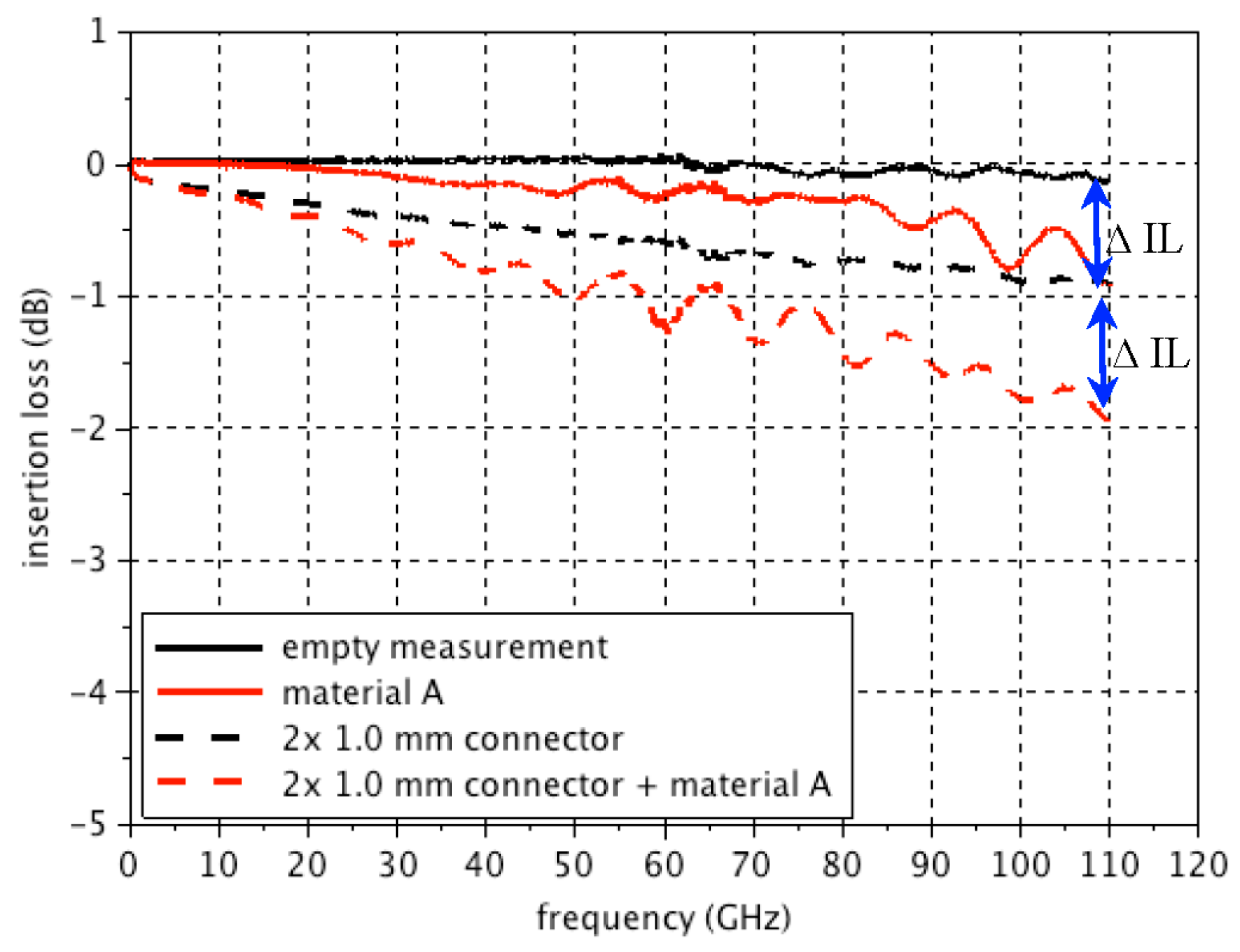 RUPPtronik - PariPoser bis 110GHz - electronics 06-00109-g007